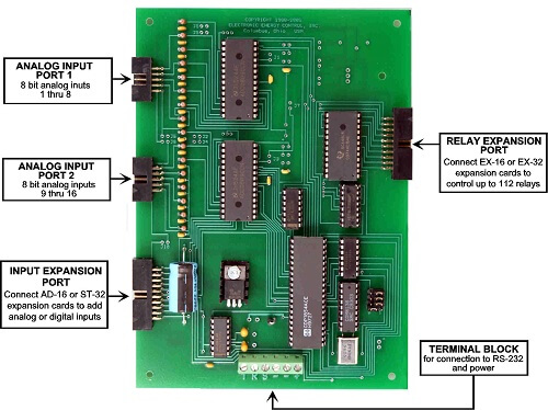 Analog to Digital for connection to USB/RS-232/RS-485