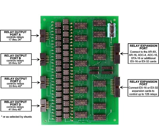 EX-32 Relay Expansion Card